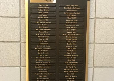 There are some very familiar names on this plaque!